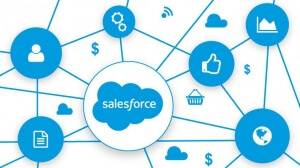 salesforce-integration-5-reasons-learning-management-system-needs