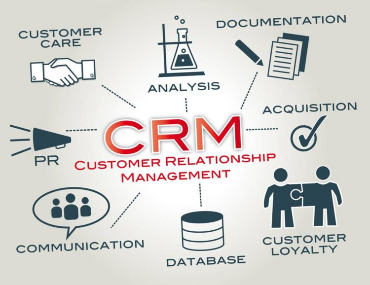 CRM System Benefits in Small Business
